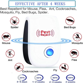 Ultrasonic Pest Repeller ECO-Friendly Electronic Pest Control Plug in